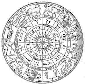 Nodos Lunares - o caminho do espírito - karma ou carma