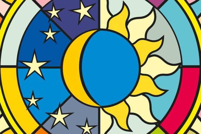 Os signos mais sensíveis ao eclipse de 26/02